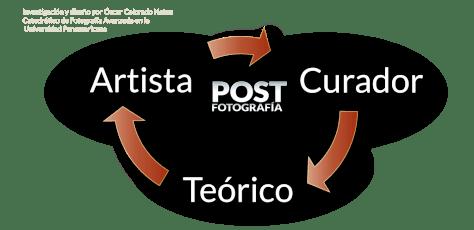 autor_postfotografia