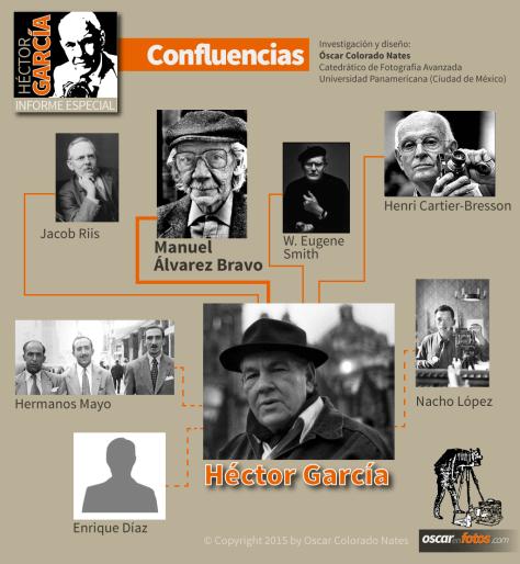 confluencias_hector_garcia