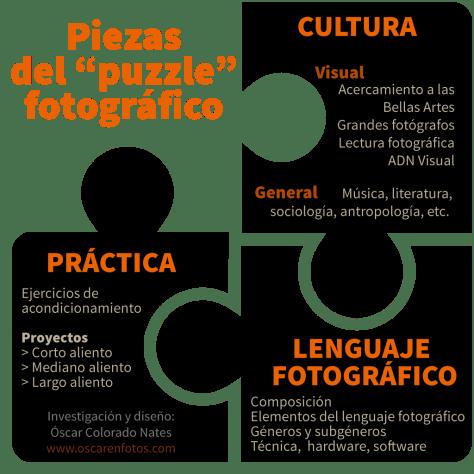 piezas_puzzle