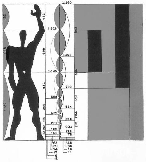 Figura-4-Modulor-Le-Corbusier-1948-Corbusier-1998