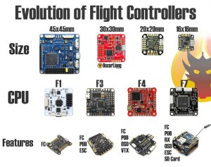 How to Choose Flight Controller for Quadcopter  Oscar Liang