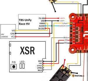 Tutorial: Change PID & VTX Settings using Taranis in