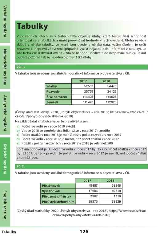 Učebnice TSP_Page_126 (1)