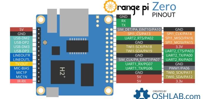 Orange-Pi-Zero-Pinout-banner2.jpg?resize=702%2C336&ssl=1