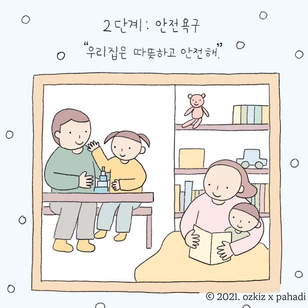 매슬로의 욕구단계설 오즈툰,웹툰