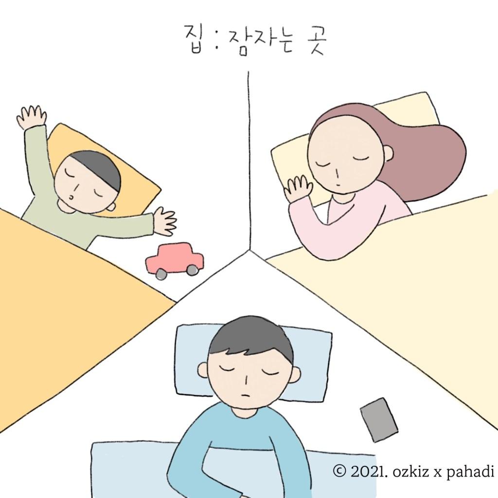 집은 잠자는 곳이다. 집에서 자고 있는 아빠, 엄마, 아들