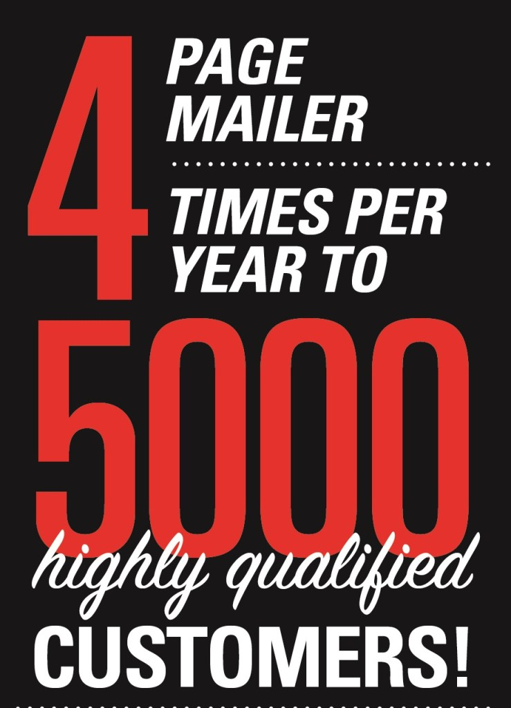 4 Page Mailer + 4 times per year to 5,000 highly qualified customers!
