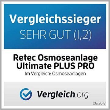 Osmoseanlage 600 GPD Ultimate PLUS PRO PROFI EDITION 2018 direct flow kein Tank nötig Umkehrosmosewasserfilter Wasserfilter Trinkwasser Umkehrosmose Reverse Osmosis - 7