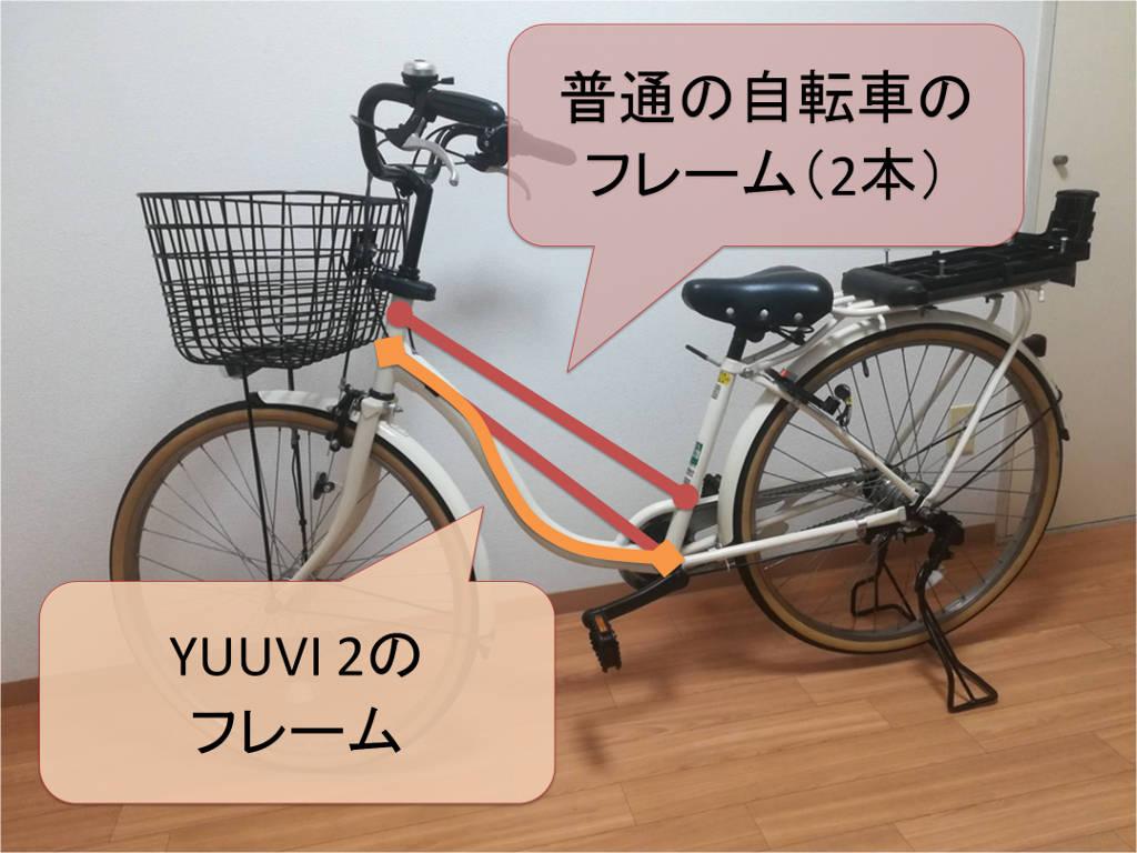 yuuvi2(ユービィ2)のフレームはまたぎやすい