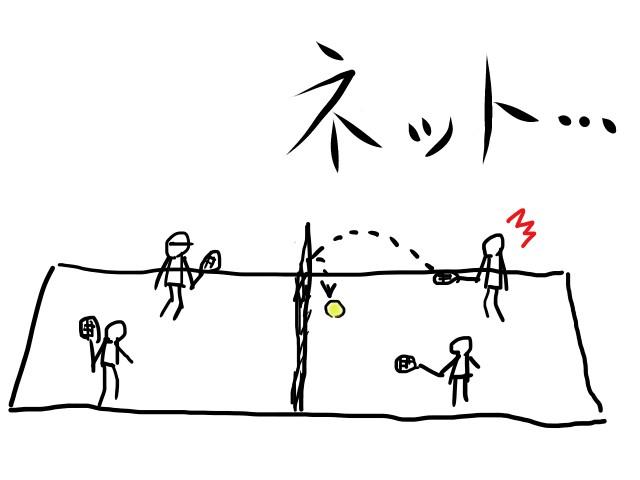テニス、ネットの図
