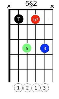 X dom7 §5-2