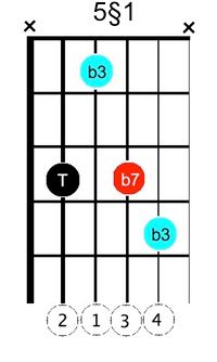 X min7 §5-1
