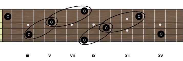 Intervalles C 08 octave
