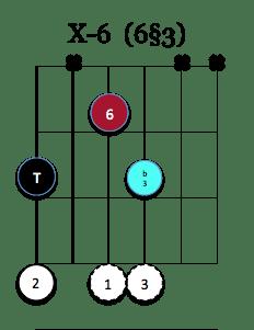 X-6 (6§3)