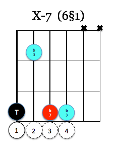 X-7 (6§1)