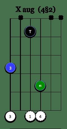 X aug (4§2)