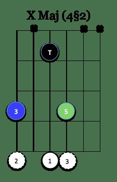 X Maj (4§2)