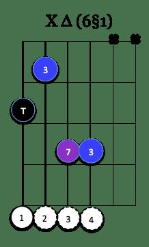 X Maj7 (6§1)