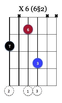 X6 (6§2)