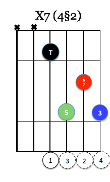 X7 (4§2)