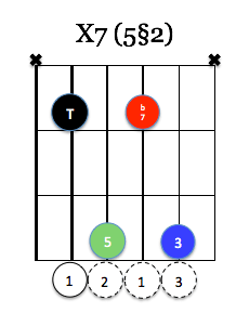 X7 (5§2)