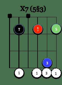 X7 (5§3)