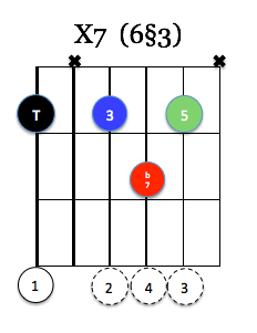 X7 (6§3)