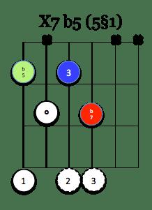 X7 b5 (5§1)