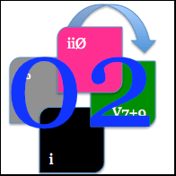 img phrase 02 Cadence [ ii Ø ] [ V7±9 ] [ i ou I Δ ] [ % ] regular minor
