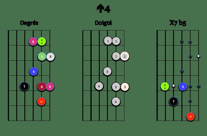 mode-lydien-b7-4-up