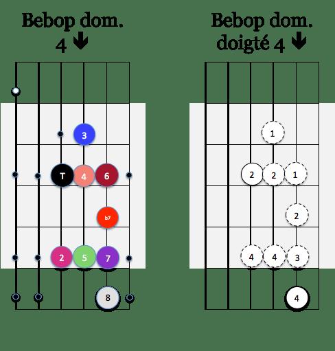 gamme Bebop dom 4 down