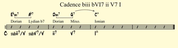 Cadence biii bVI7 ii V7 I