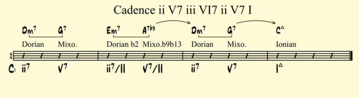 Cadence ii V7 iii VI7 ii V7 I