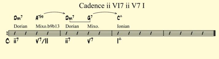 Cadence ii VI7 ii V7 I