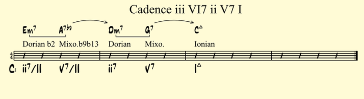 Cadence iii VI7 ii V7 I