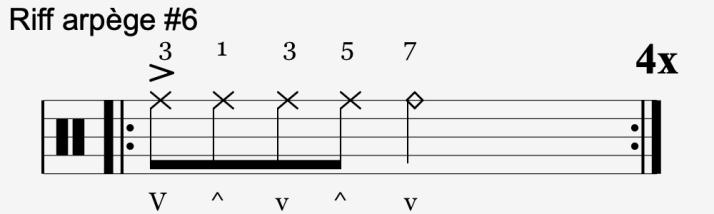 riff arpège #6