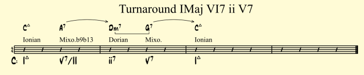 Turnaround IMaj VI7 ii V7