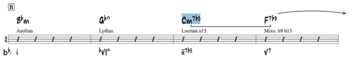 C locrien n13 ex 1
