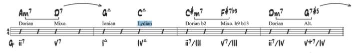 C Lydien exemple 1