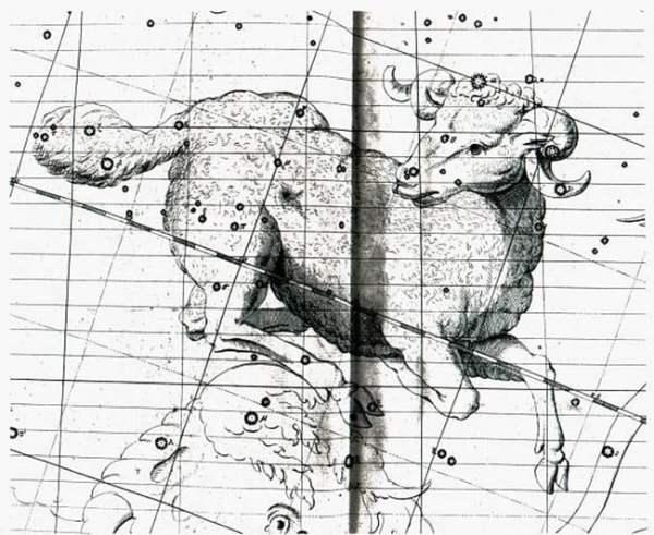 Aries - Constellation Facts - Online Star Register