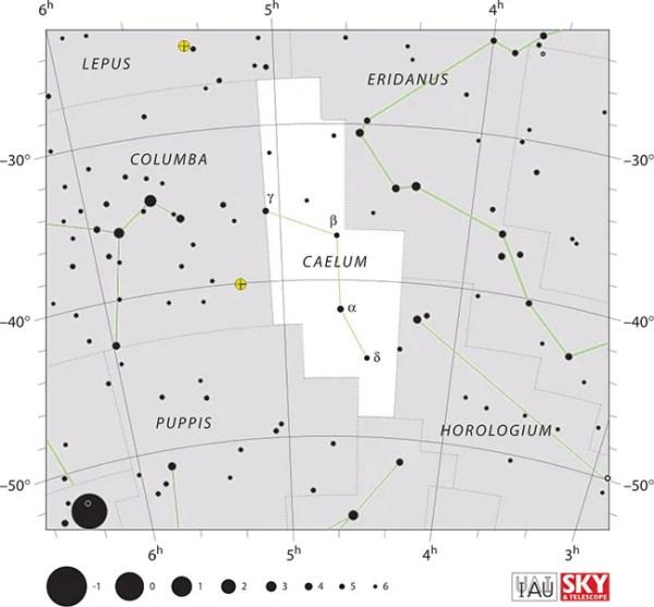 Caelum - Constellation Facts - Online Star Register