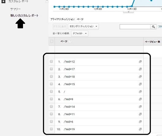 Google Analytics結果