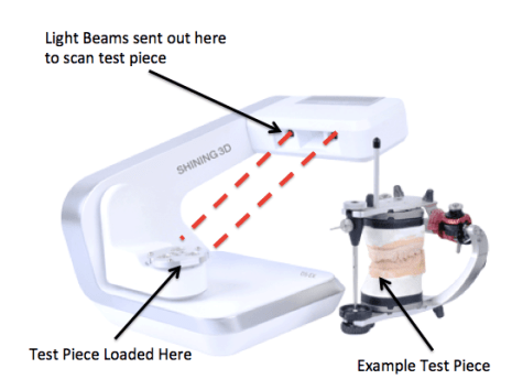 AutoScan DS-EX 3D Scanner