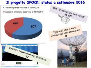 status-progetto-spock-settembre-2016