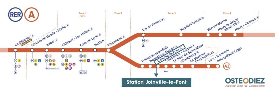 Itinéraire - Cabinet osteopathe Joinville - Aurelien Diez - OSTEODIEZ - RER A