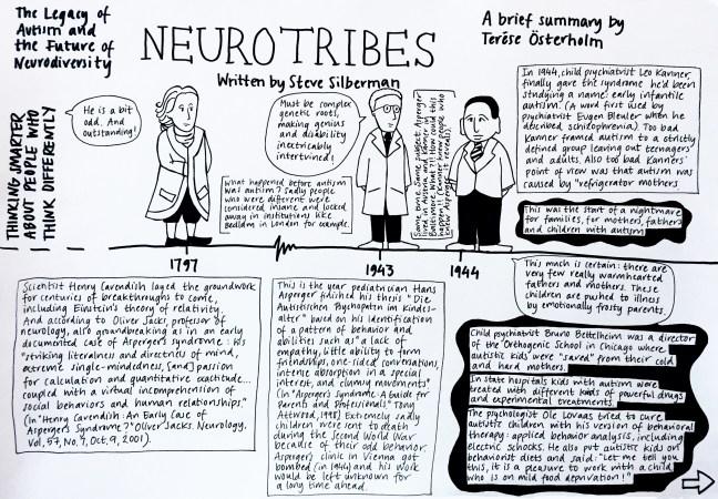 Neurotribes av Steve Silberman - om autismens historia