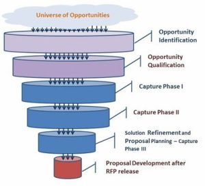 OPPORTUNITIES PIPELINE