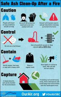 Info graphic for safe ash clean-up after a fire.