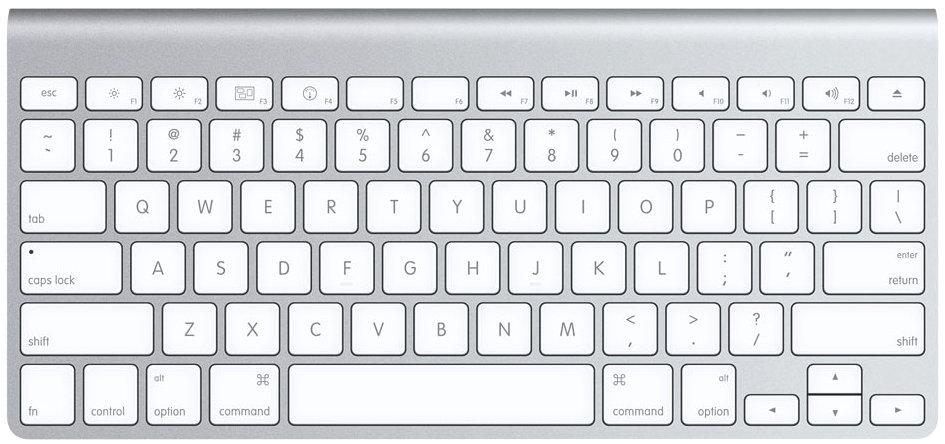 Discovering Additional Mac Keyboard Symbols