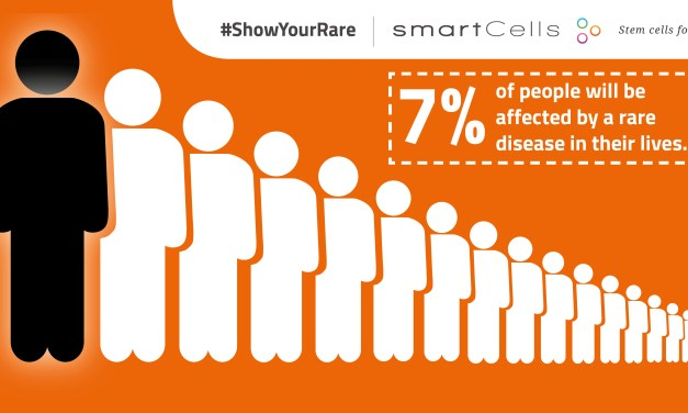 Social Campaign supporting Rare Disease Day